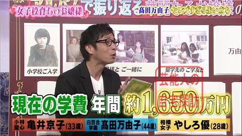 高田万由子のセレブすぎる生い立ち029