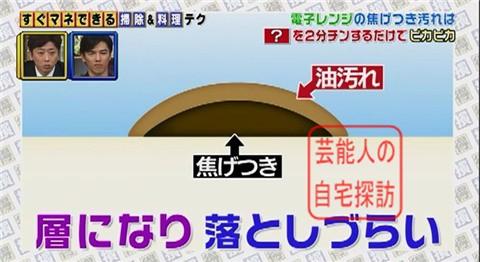 小倉優子の豪華マンション109